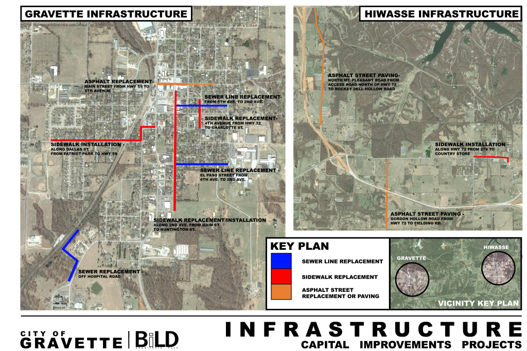 2z-Infrastructure PF2 REVISED 022216